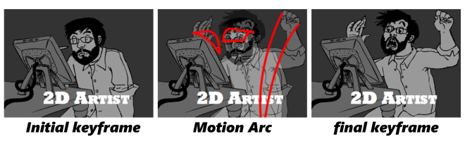 MotionArcDiagram
